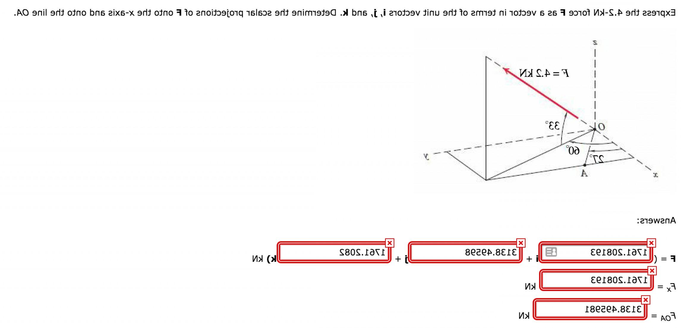 2292x1106 Express Kn Force F Vector Terms Unit Vectors J K Determine Scalar