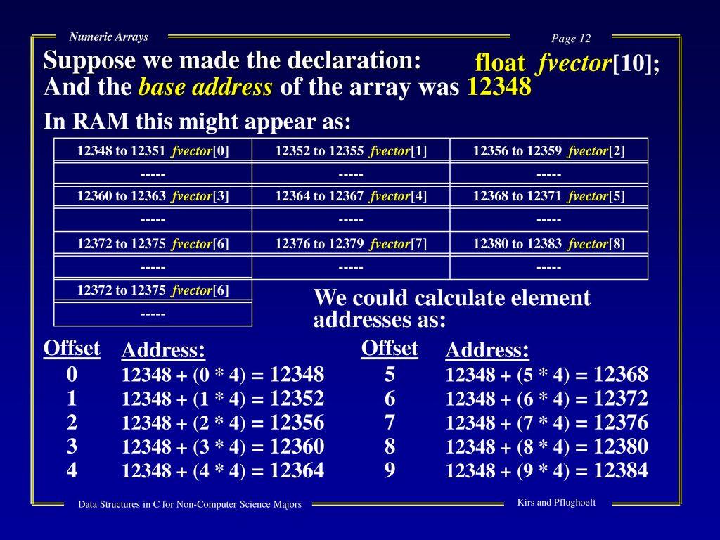 1024x768 Numeric Arrays Numeric Arrays Chapter Ppt Download