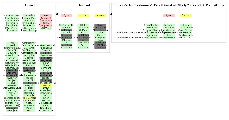 1337x703 Tproofvectorcontainerlttproofdrawlistofpolymarkers3dpoint4d Tgt