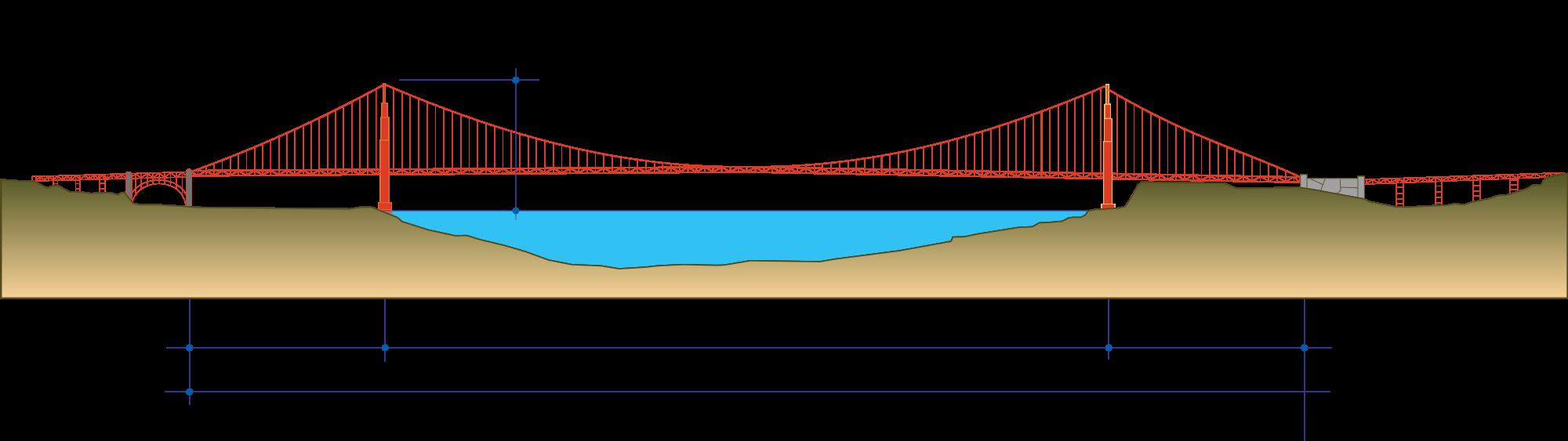 2000x563 Filegolden Gate Bridge.svg