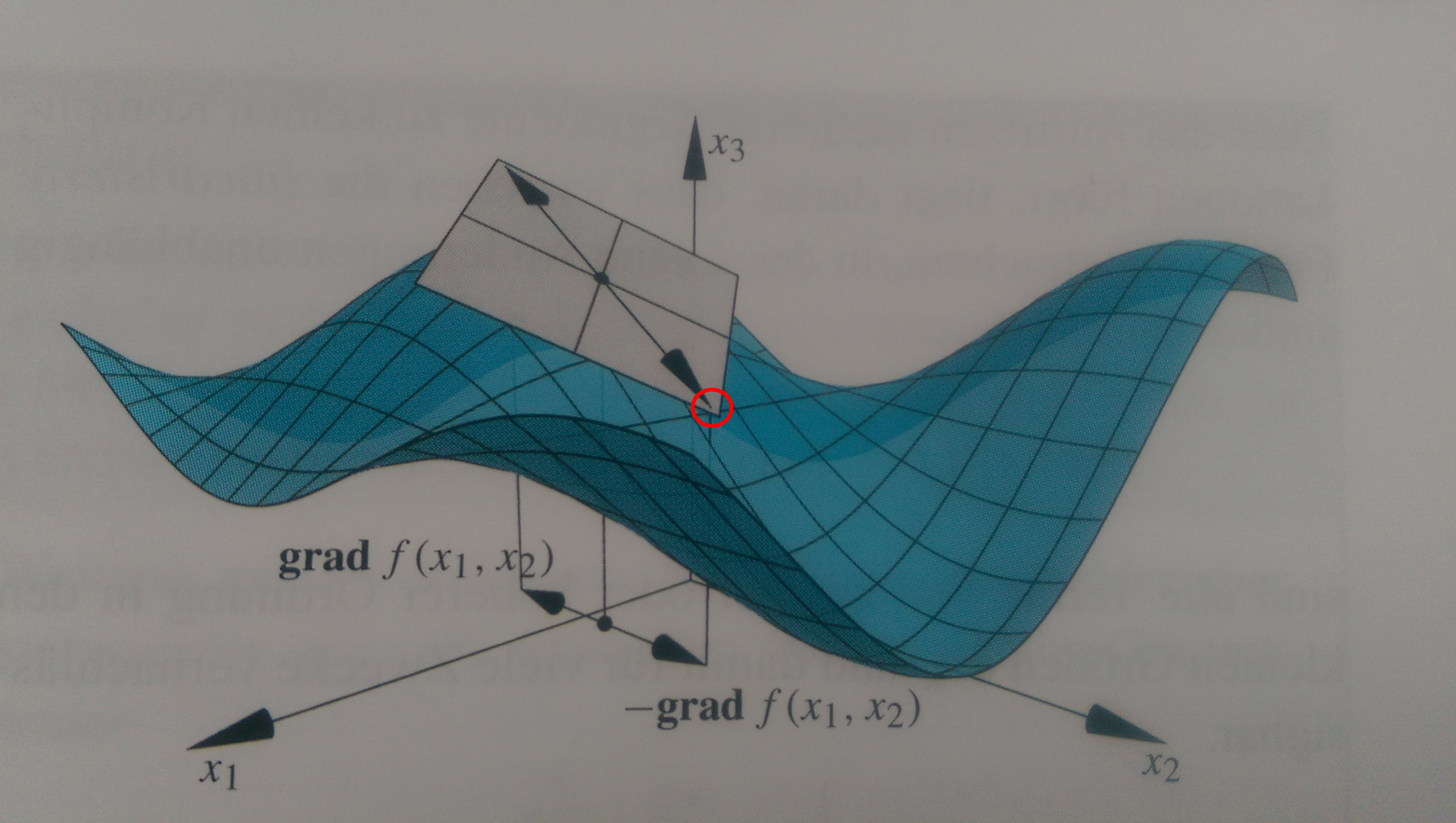 2688x1520 Calculus And Analysis