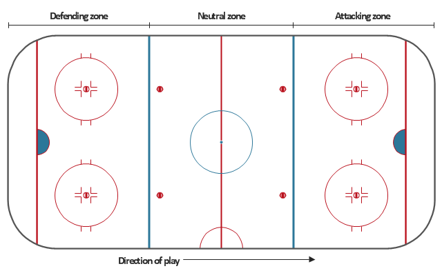640x396 Ice Hockey Rink Dimensions Ice Hockey Rink Diagram Hockey
