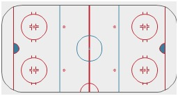 256x139 Nhl Hockey Rink Diagram Fresh Nhl Rink Diagram Wiring Diagram