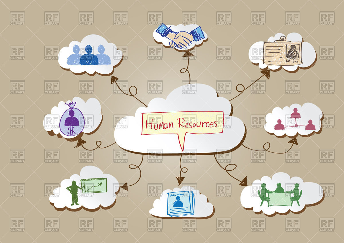 1200x848 Human Resources Doodle Icons With Clouds Vector Image Vector