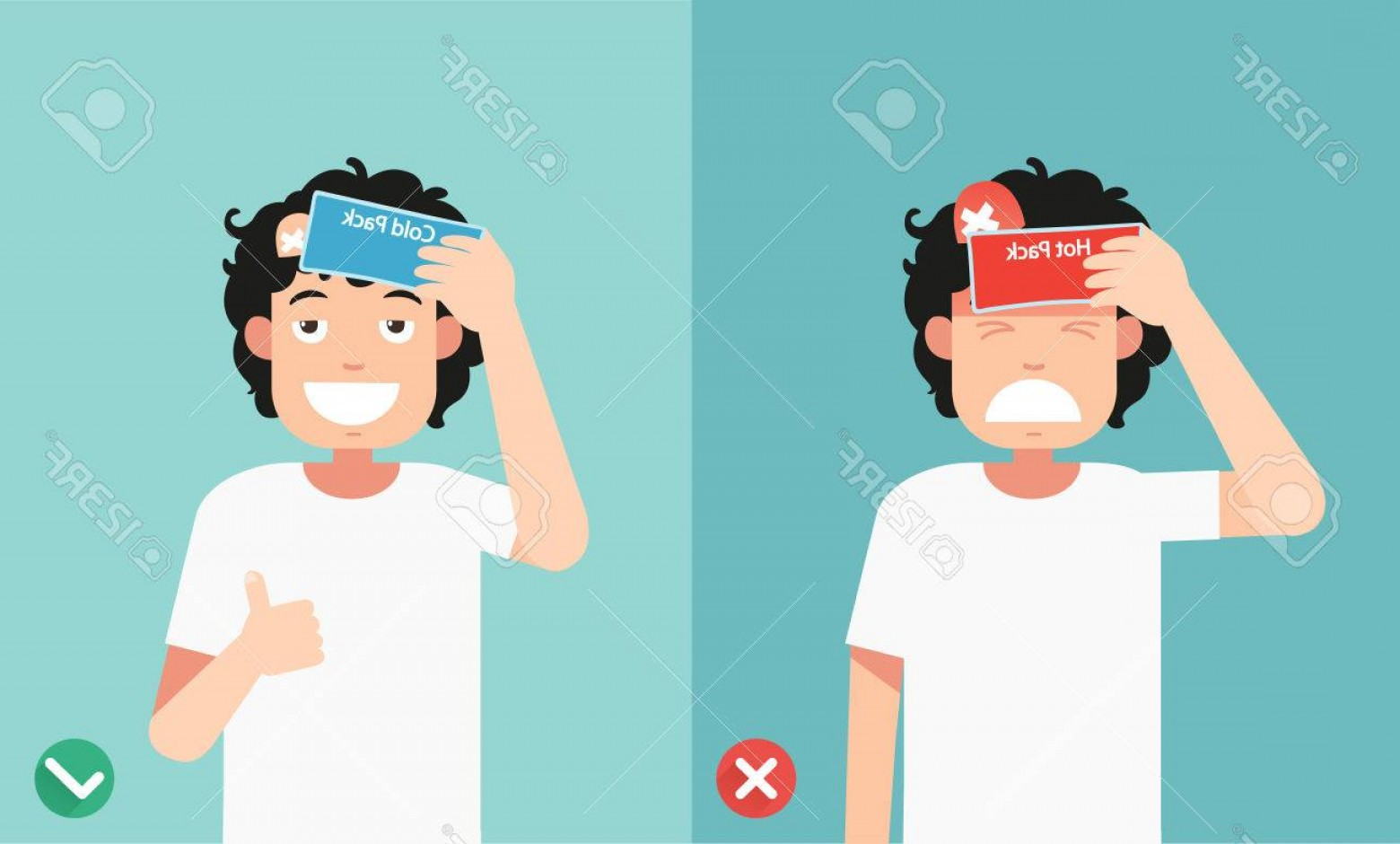 1560x940 Photostock Vector Right And Wrong Ways Of Using Cold And Heat