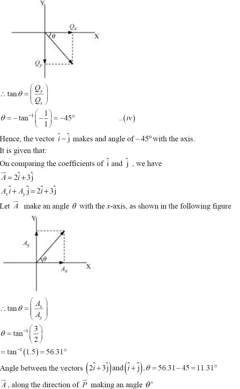 795x1289 I And J Are Unit Vectors Along X And Y Axis Respectively. What Is