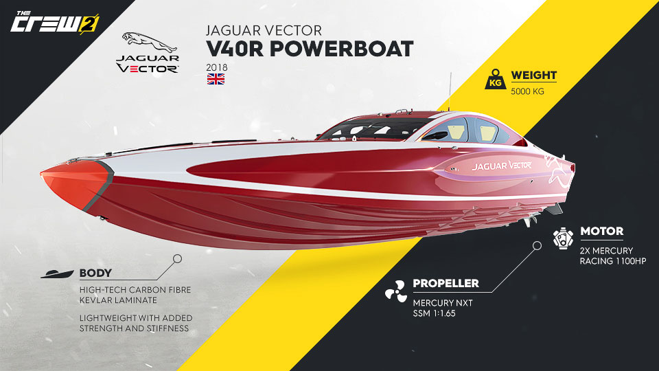 960x540 Jaguar Vector 40 Powerboats To Be Featured In The Crew 2