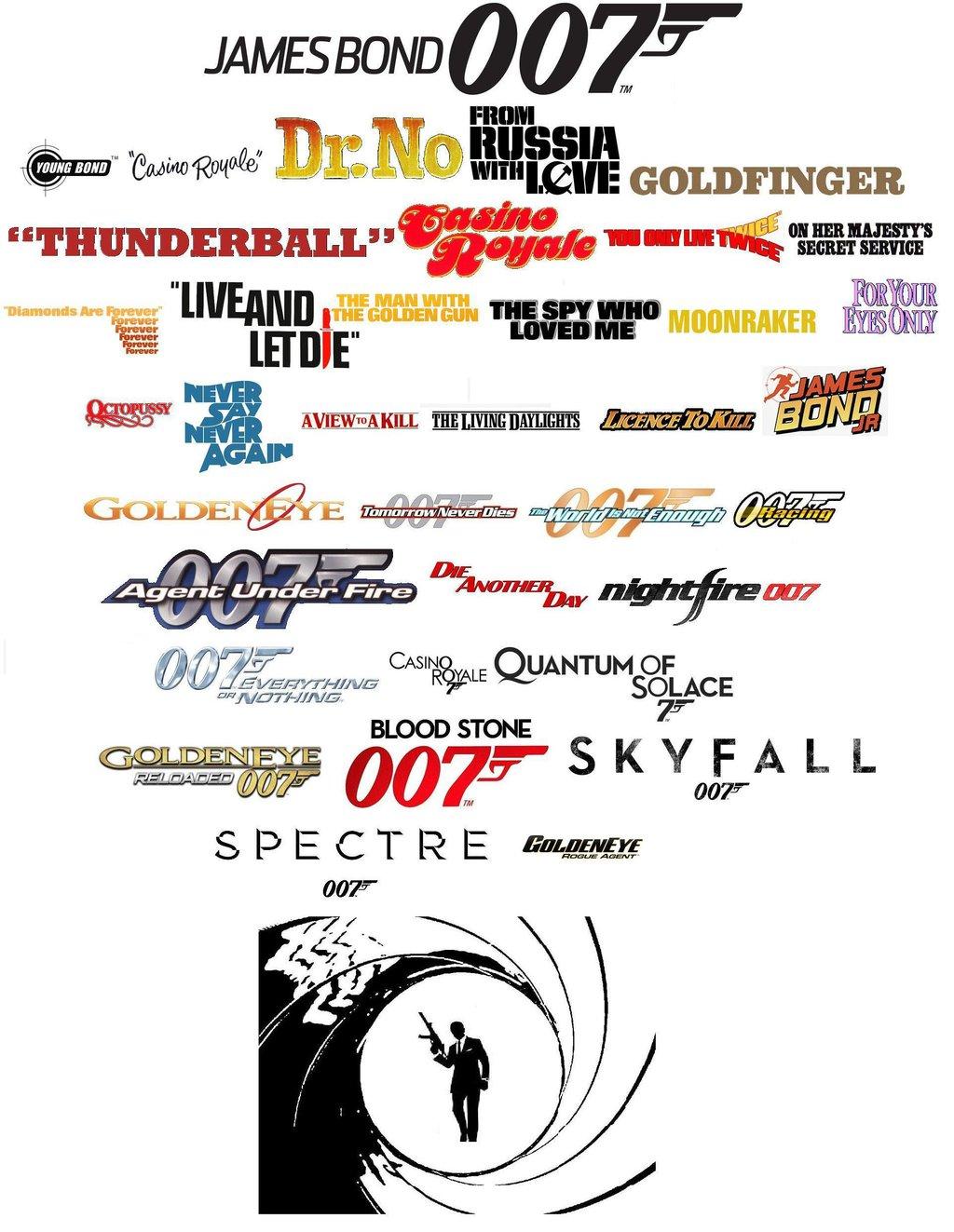 1024x1323 James Bond 007 Logo Chronicles By Pp7jones