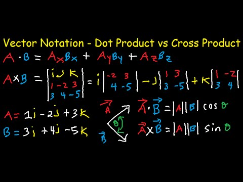480x360 Dot Product Amp Cross Product Of Two Vectors