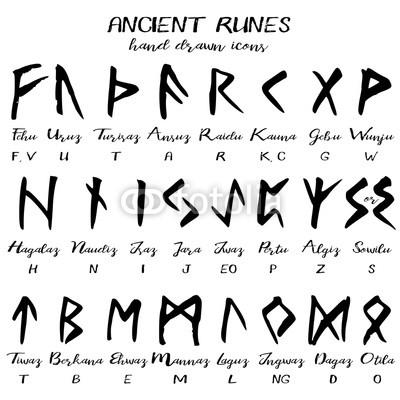 400x400 Hand Drawn Ancient Rune Alphabet, Written Grunge Font With Names