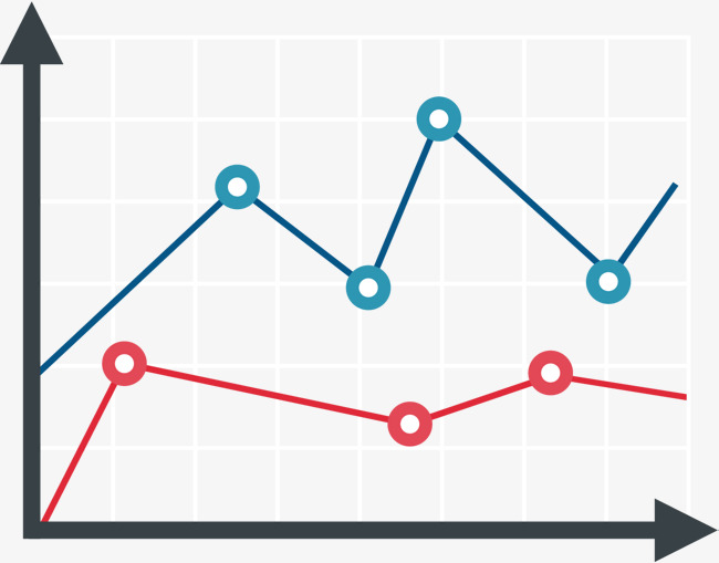 650x509 Simple Line Chart Graph, Flat, Line Chart, Graph Png And Vector