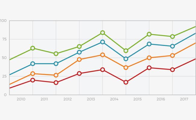 650x400 Vector Line Chart, Line Vector, Chart Vector, Line Chart Data Png