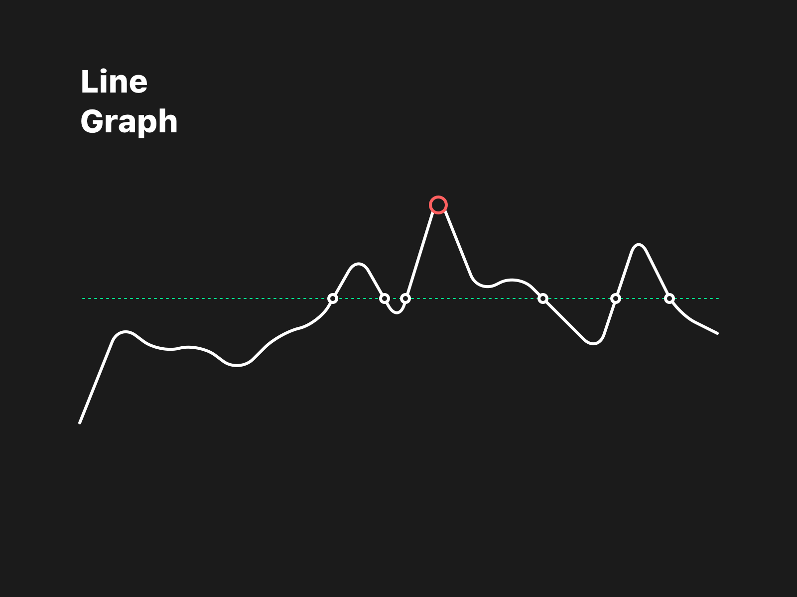 1600x1200 Sketch Line Graph Trick Using Line Tool And Prototypr