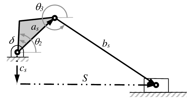 648x337 The Vector Loop Of The Offset Slider Crank Mechanism. Download