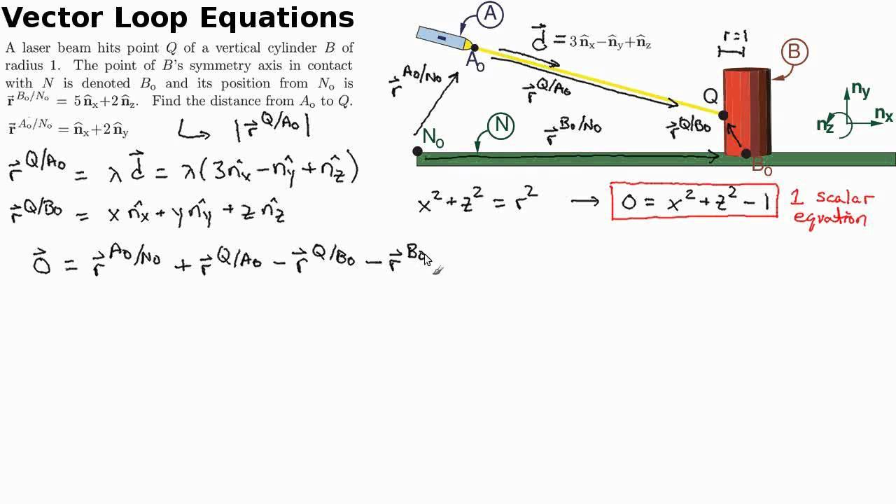 1280x720 Vector Geometry 1 Vector Loop Equation Example
