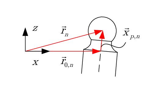 521x305 D Vector Loop Of Each Axial Piston. Download Scientific Diagram