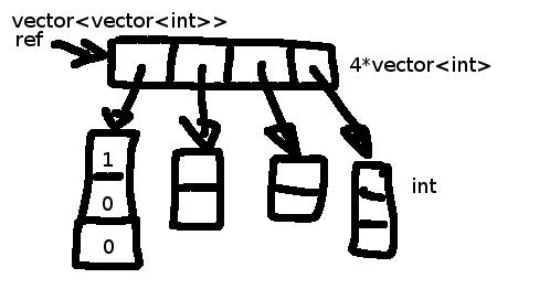498x262 C