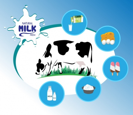 Milk Logo Vector at GetDrawings com | Free for personal use