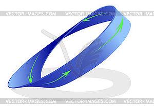 300x214 Mobius Strip