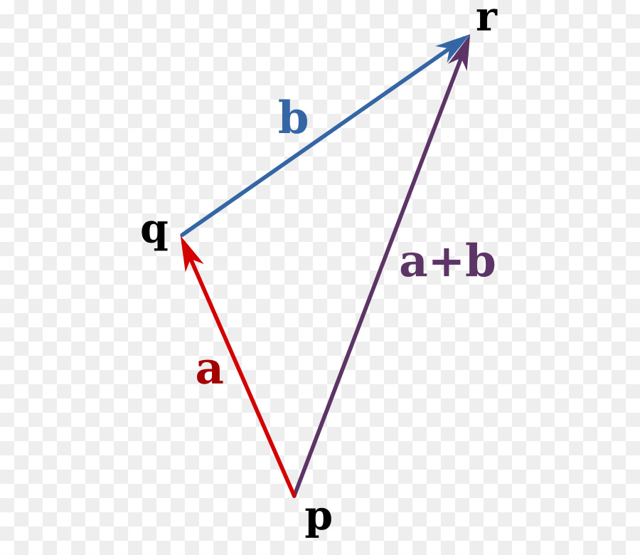 900x780 Gelijkheid Van Chasles Mathematician Addition Polygon