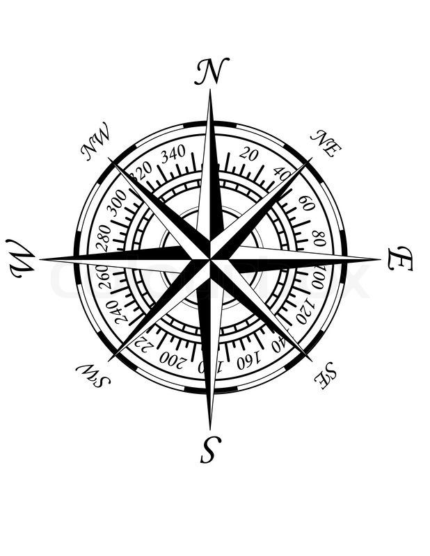Nautical Compass Vector