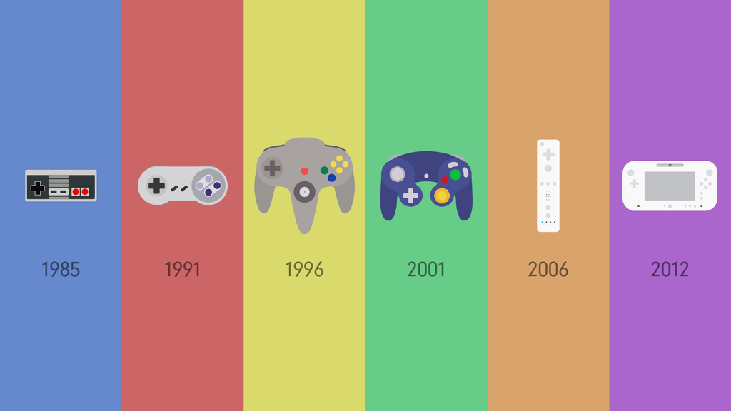 1024x576 Nintendo Controllers In A Single Animated Gif