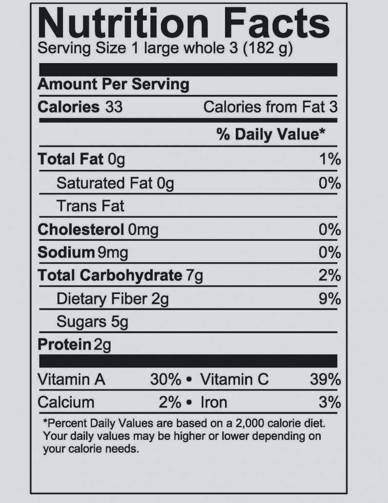 Nutrition Label Vector