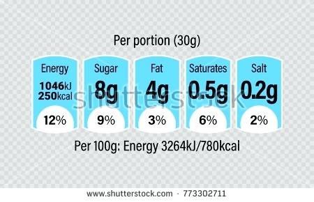450x290 Nutrition Facts Information Label For Cereal Box Package Vector