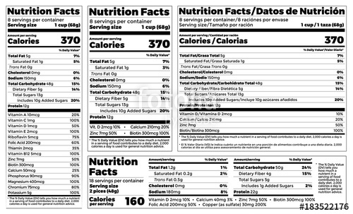 500x303 Nutrition Facts Label Design Template For Food Content. Vector