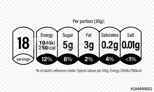 500x300 Nutrition Facts Information Label For Cereal Box Package. Vector
