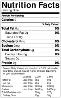 212x338 Nutrition Label Template