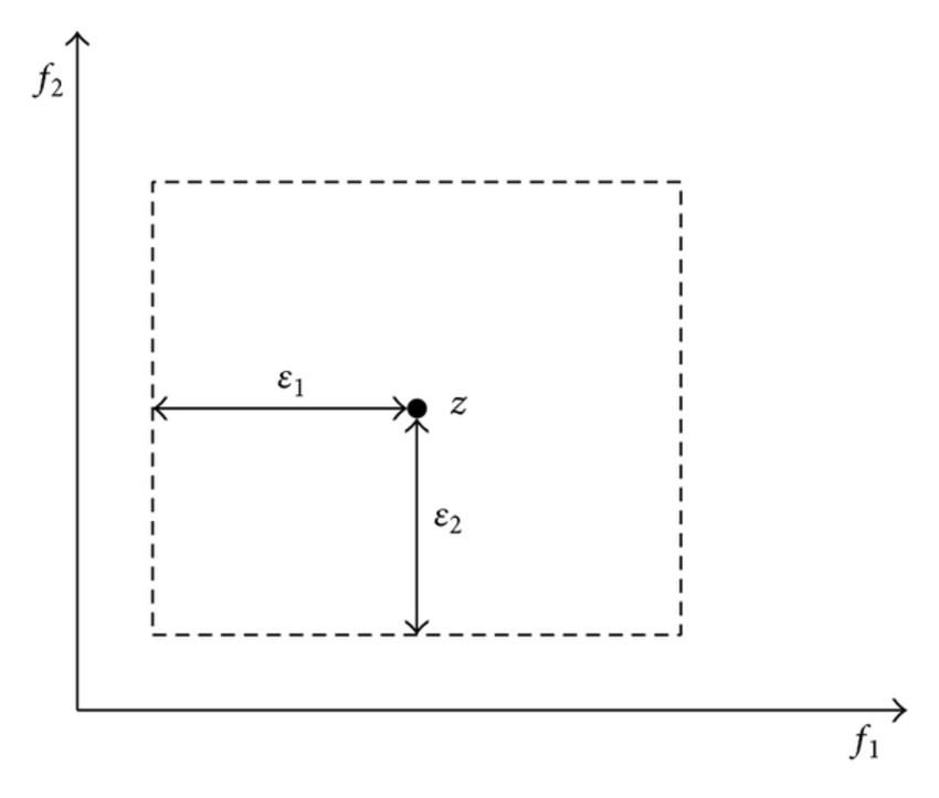 850x723 The Bounding Box Of An Objective Vector. Download Scientific Diagram
