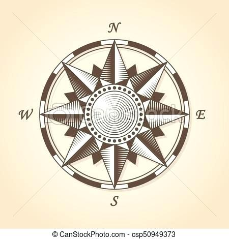 450x470 Excellent Nautical Compass Vintage Old Antique Nautical Compass