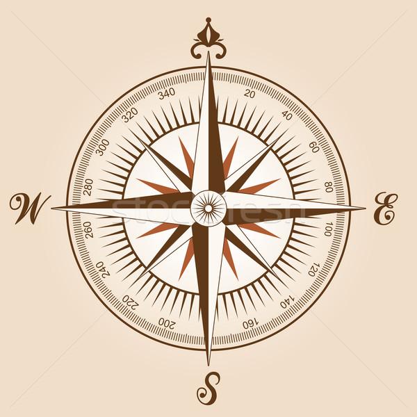600x600 Vector Vintage Compass Vector Illustration Dmitry Merkushin