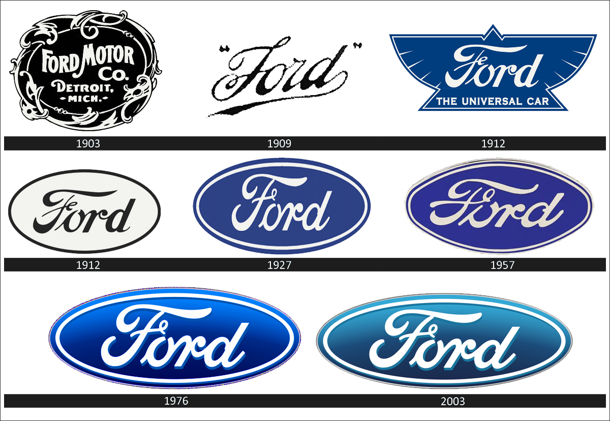 1200x828 How I Remember The Ford Logo Mandelaeffect