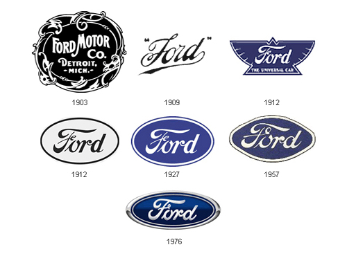 500x370 Logo Development 4 Things To Consider When Creating A Company Logo