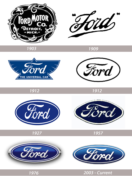 500x666 Old Ford Logos