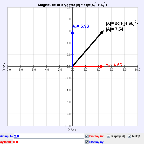 597x597 Open Source Ejs Magnitude Of A Vector Java Applet On May 26