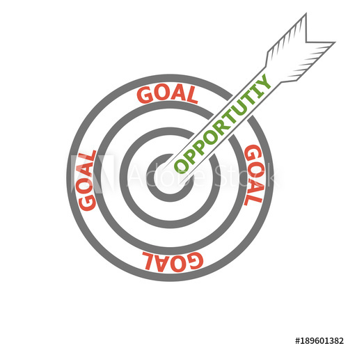 500x500 Concept Of Achieving Goal Using Your Opportunities Opportunity