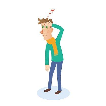 416x416 Headache Head Pain Vector Illustration Premium Clipart