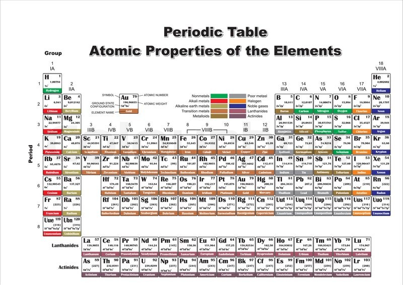 800x566 Periodic Table Atomic Properties Of The Elements Stock Vector
