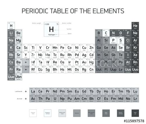 500x425 Periodic Table Design Periodic Table Of The Elements Vector Design
