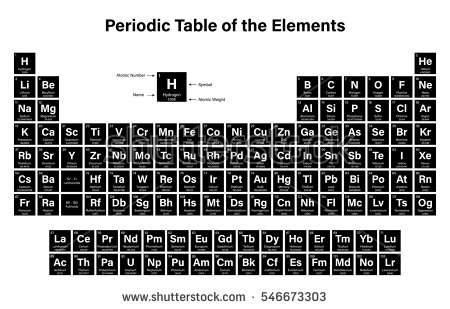 450x309 periodic table elements vector i periodic table with mass number