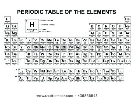 picture relating to Periodic Table Printable Black and White known as Periodic Desk Of Components Vector at  Cost-free