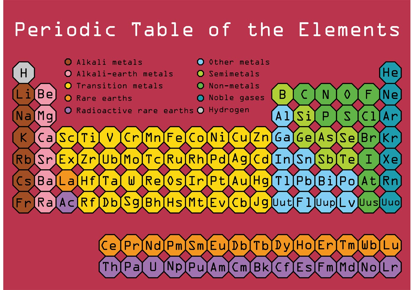 1400x980 Periodic Table Of The Chemical Elements