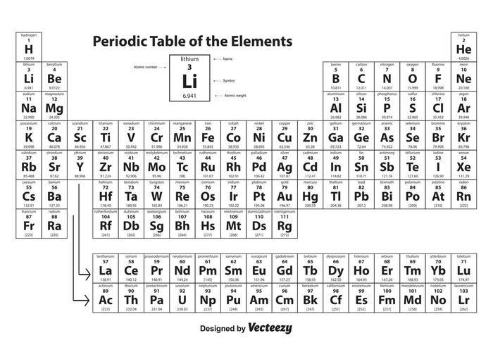 700x490 Periodic Table Of Elements