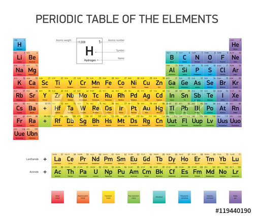 500x425 Periodic Table Of The Elements, Vector Design, Extended Version
