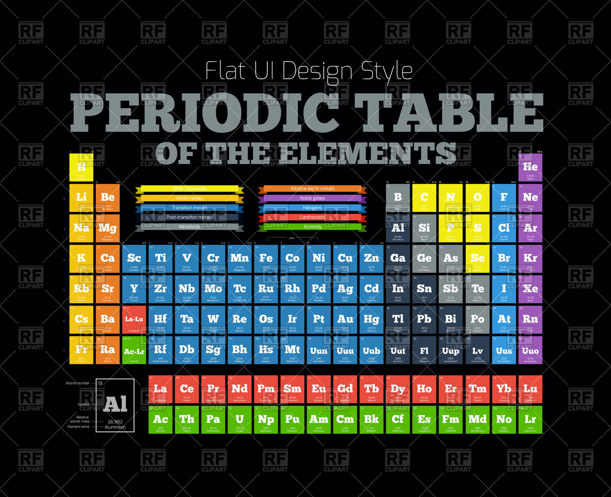 1200x976 Periodic Table Of Elements Vector Image Vector Artwork Of