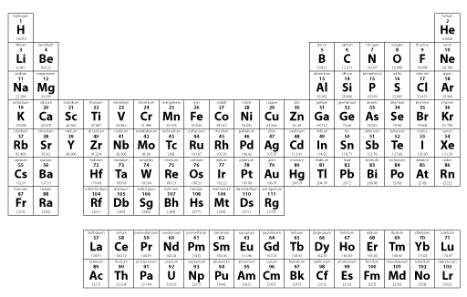 512x326 The Periodic Table Of The Elements In Adobe Illustrator Format