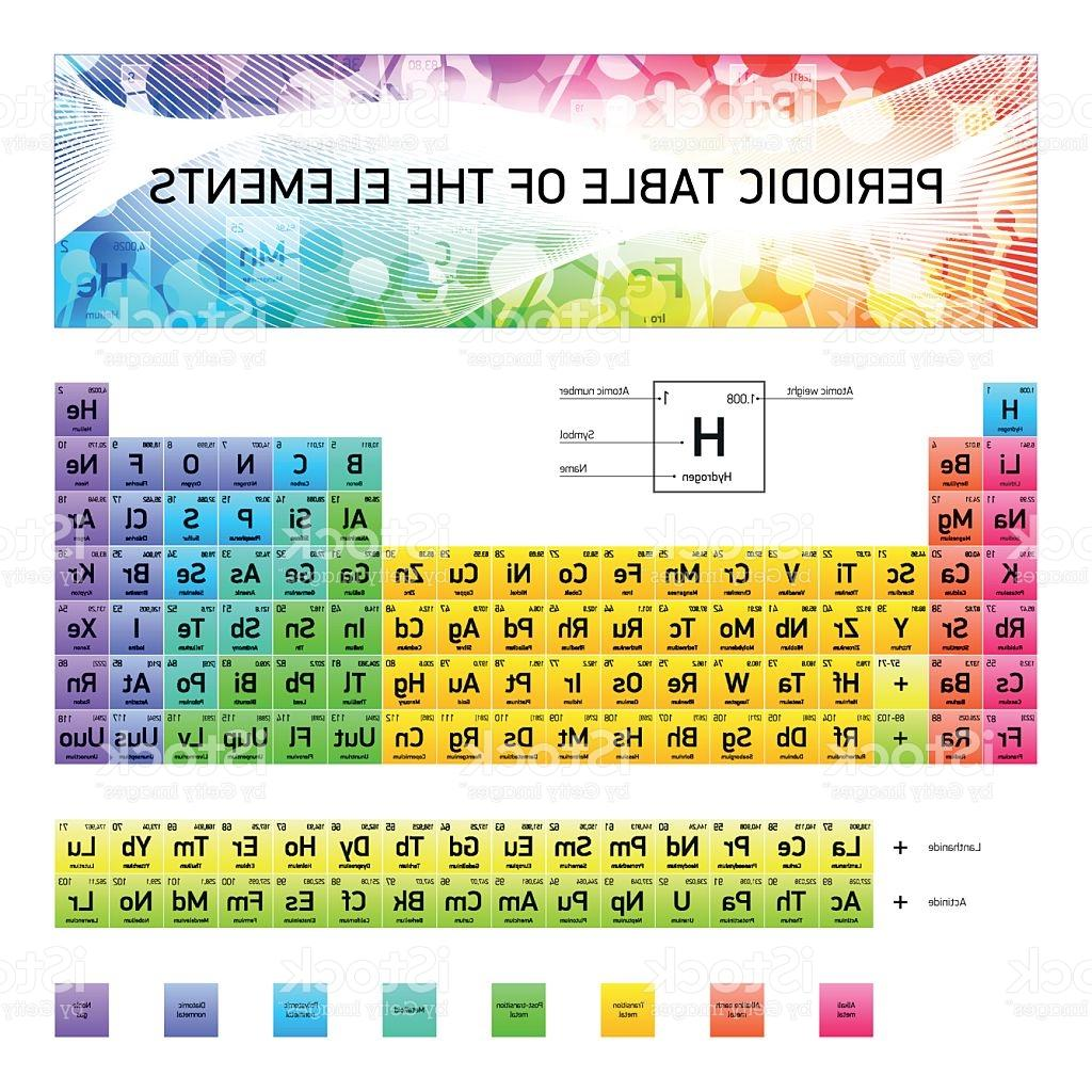 1024x1024 Top Periodic Table Of The Chemical Elements Vector Design Images